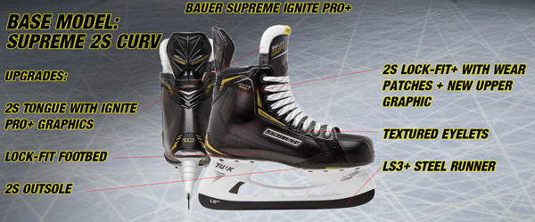 bauer ignite 22 hockey skate review