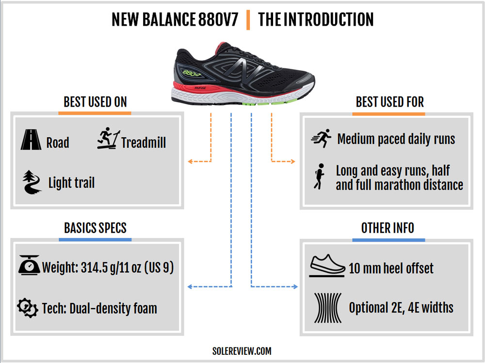new balance 880 v7 review